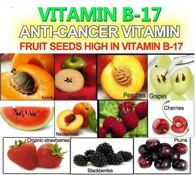 Витамин В17 лечение и профилактика рака, почему он запрещен?